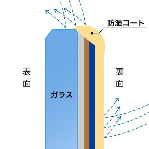 防湿ミラーDX【デラックス】