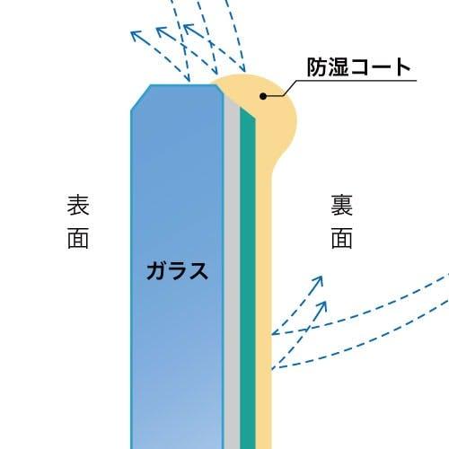 防湿ミラーHG【ハイグレード】
