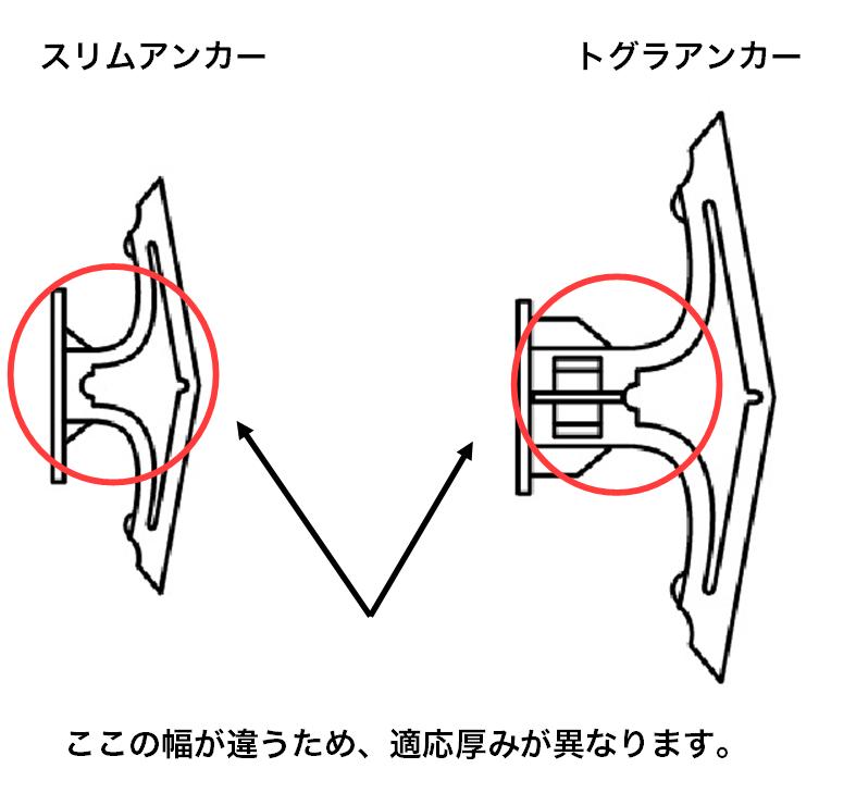トグラーアンカーとスリムアンカーの違い